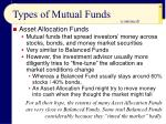 types of mutual funds44