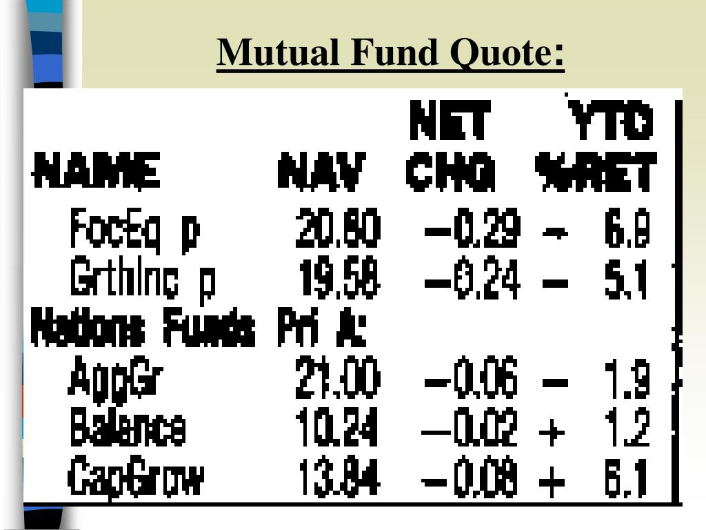 Mutual Fund Quote