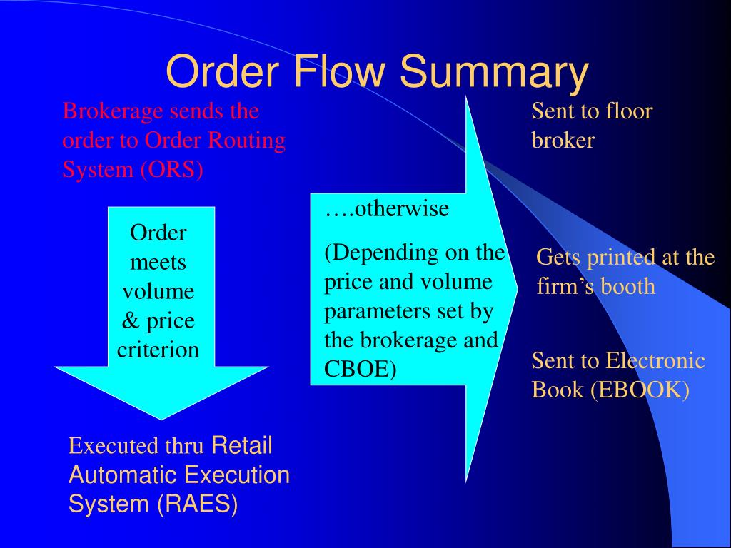 Order Flow Summary