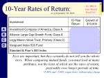 10 year rates of return