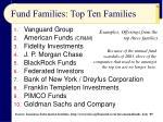 fund families top ten families