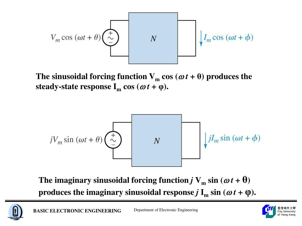 The sinusoidal forcing function V