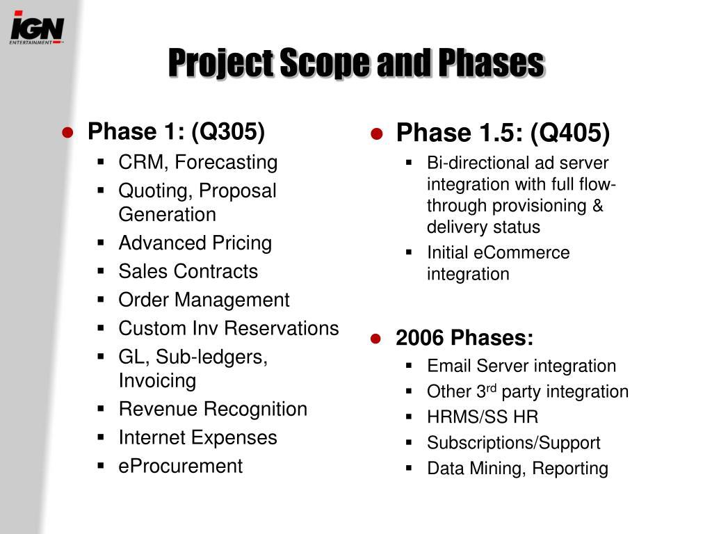 Phase 1: (Q305)