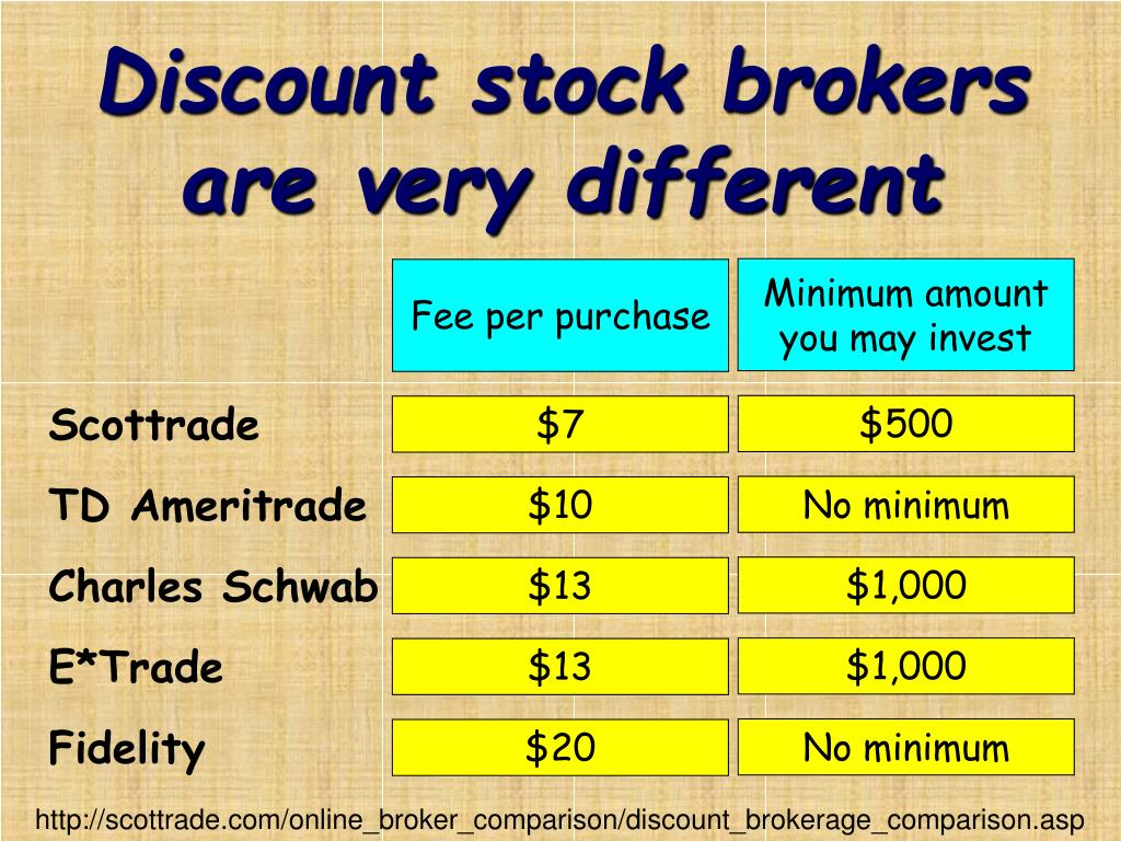 Discount stock brokers are very different