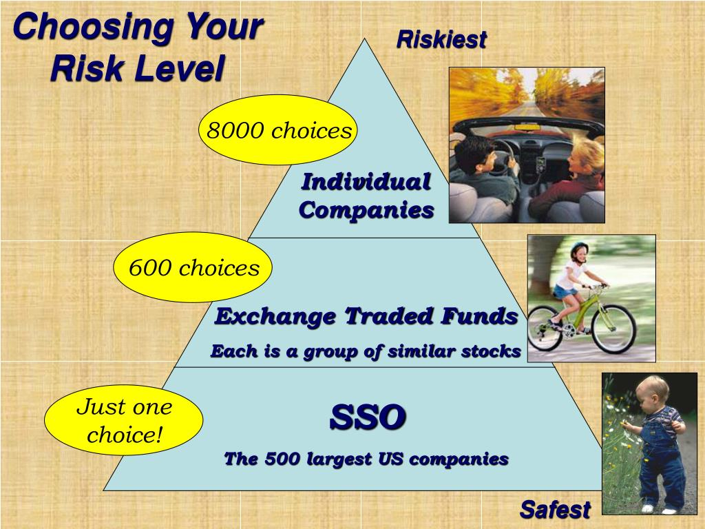 Choosing Your Risk Level