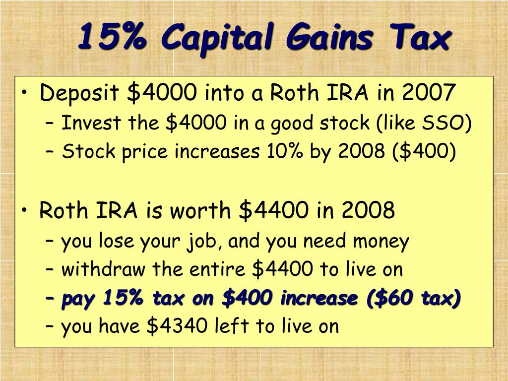 15% Capital Gains Tax