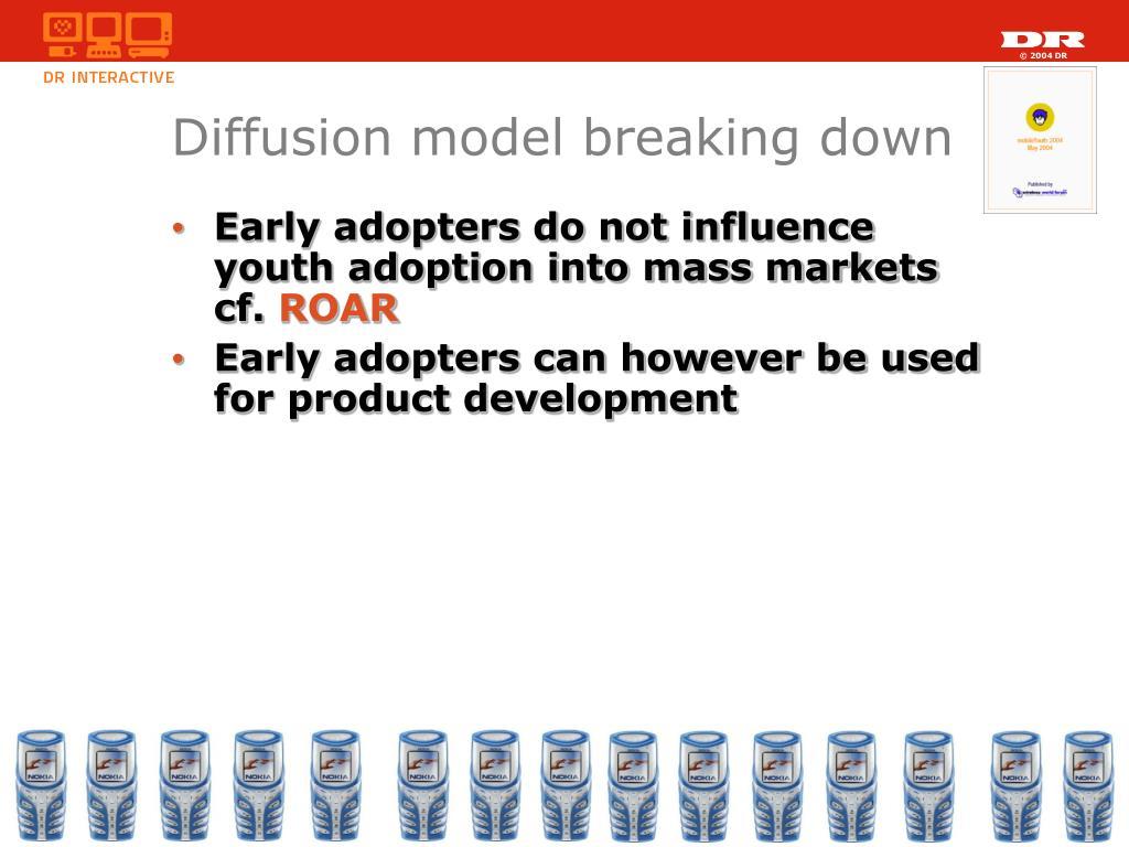 Diffusion model breaking down