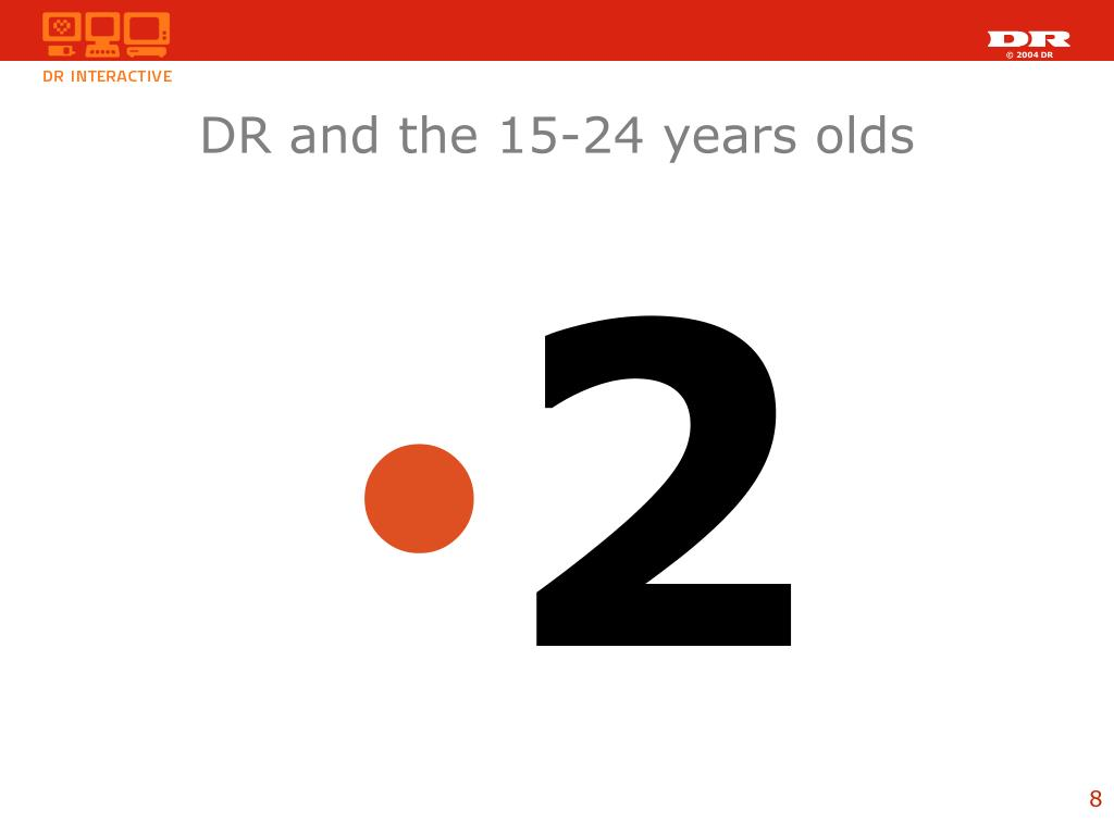 DR and the 15-24 years olds