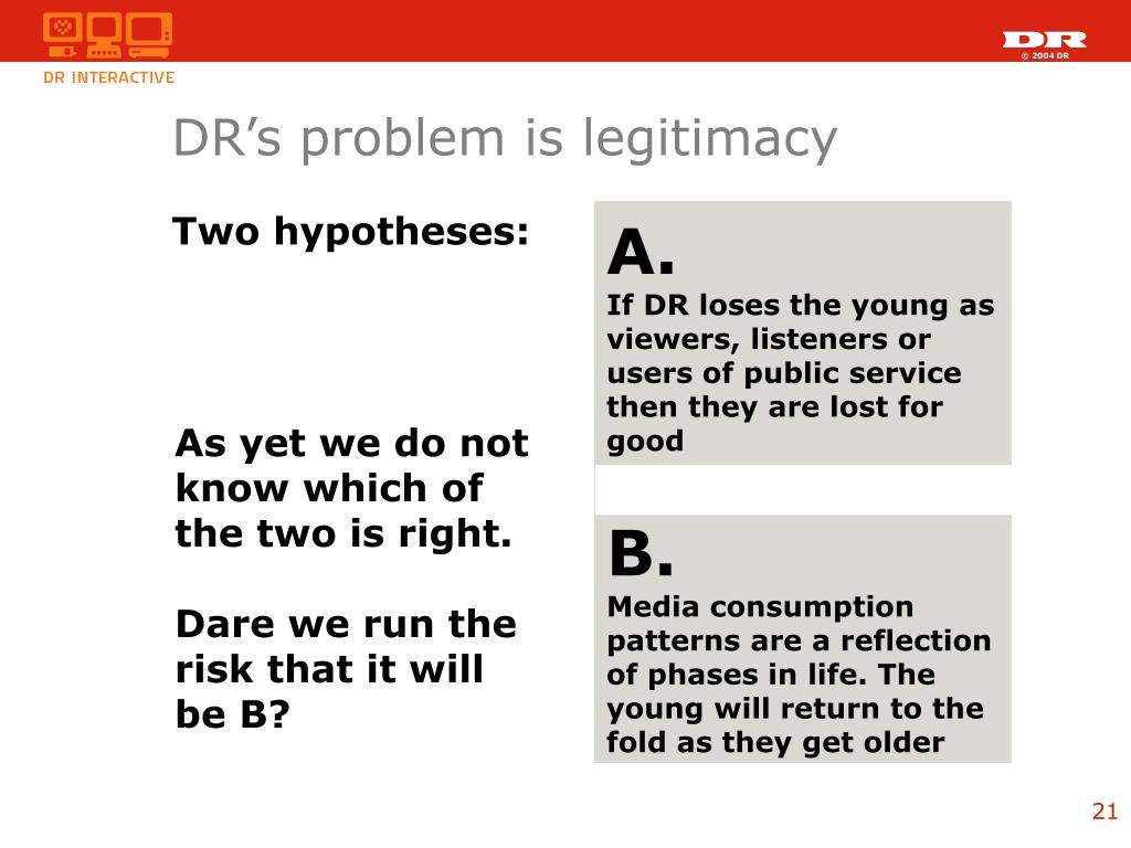 Two hypotheses: