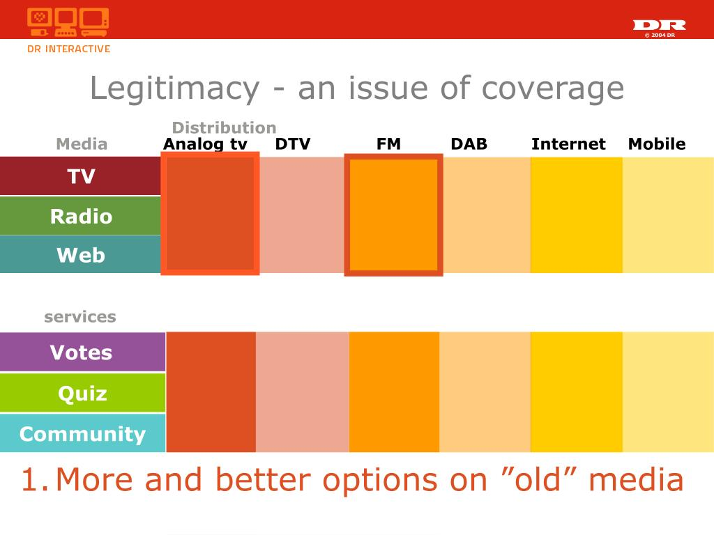 """More and better options on """"old"""" media"""