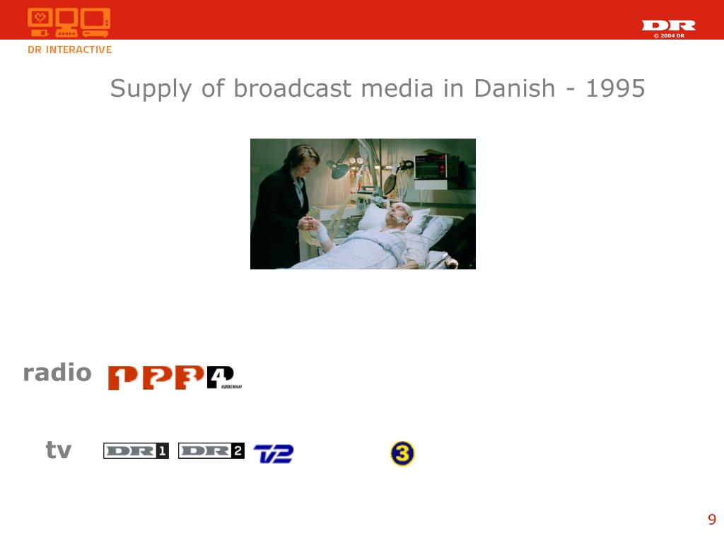 Supply of broadcast media in Danish - 1995