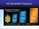 4g bandwidth explosion