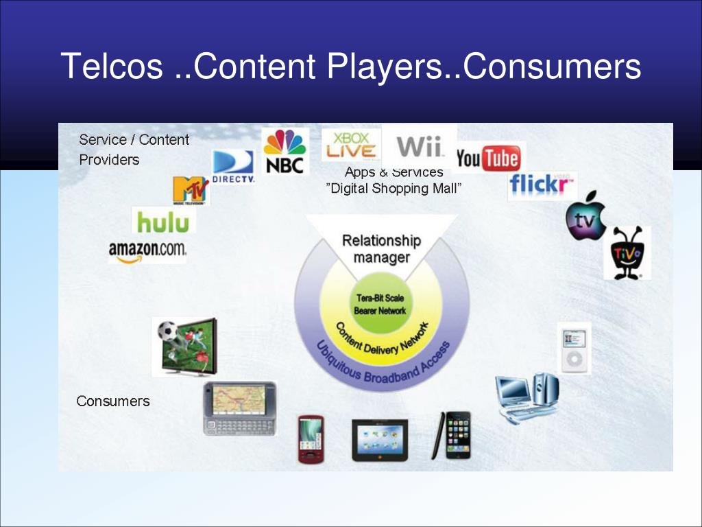 Telcos ..Content Players..Consumers