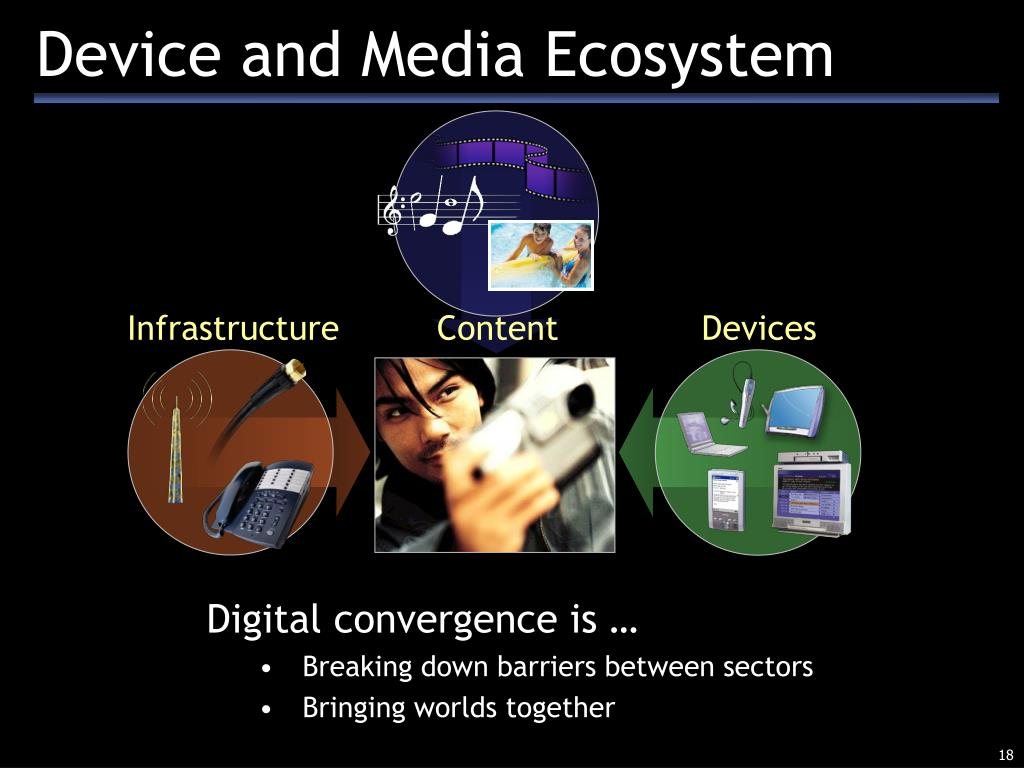 Device and Media Ecosystem