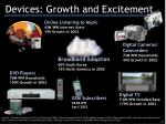 devices growth and excitement