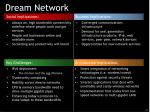 dream network11