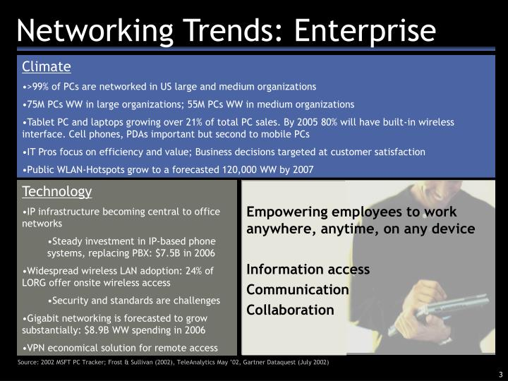 Networking trends enterprise