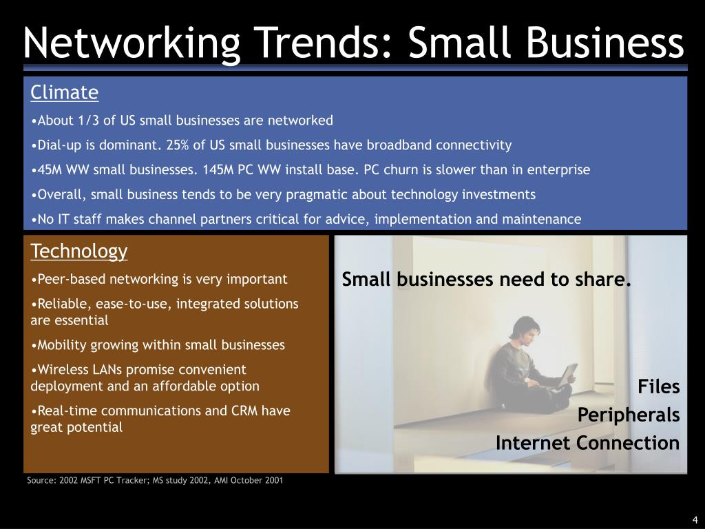 Networking Trends: Small Business