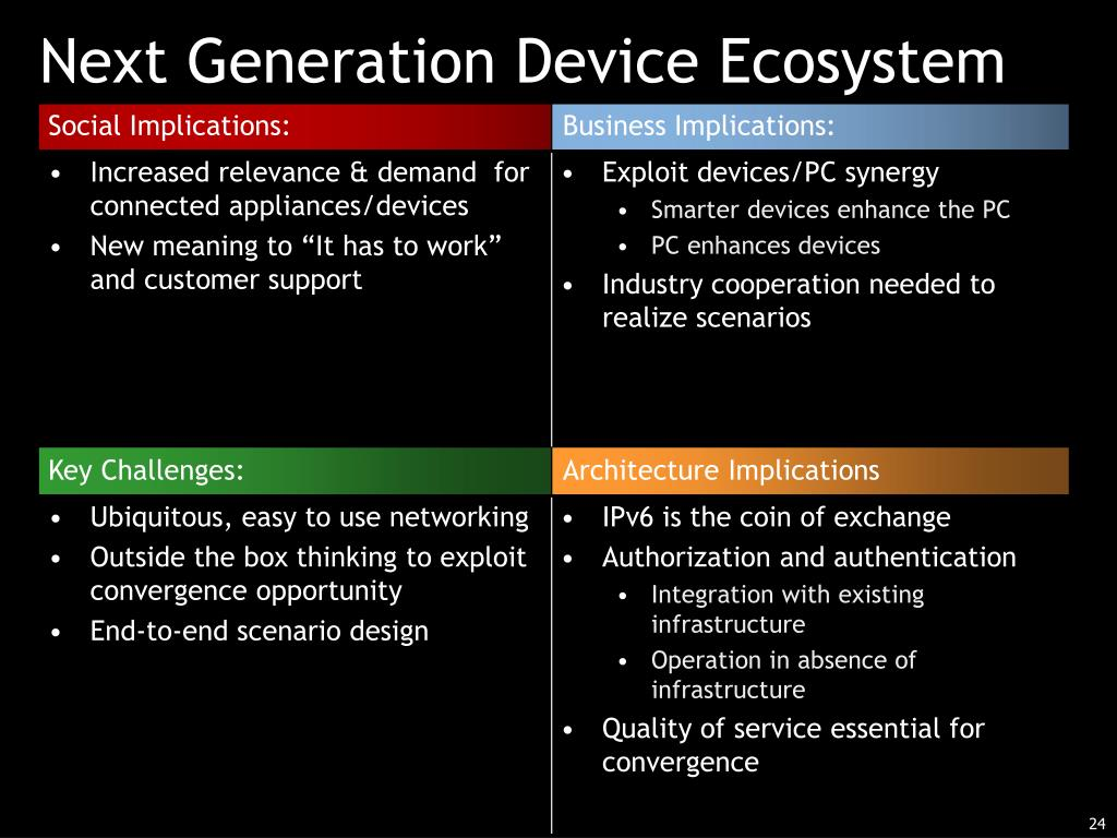 Next Generation Device Ecosystem