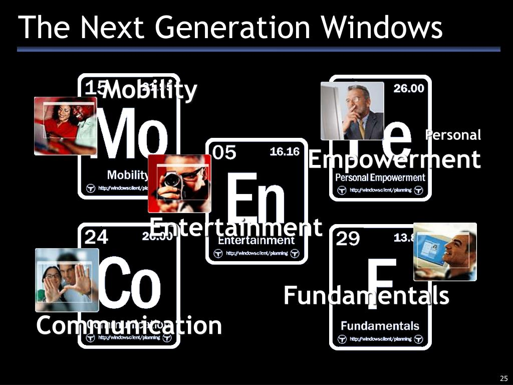 The Next Generation Windows