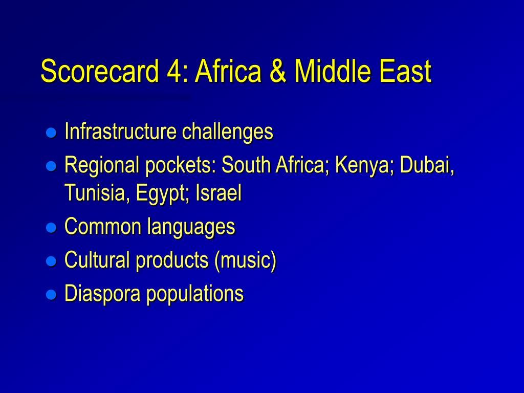 Scorecard 4: Africa & Middle East
