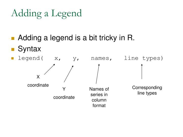 Adding a Legend