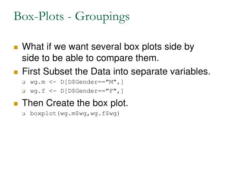 Box-Plots - Groupings