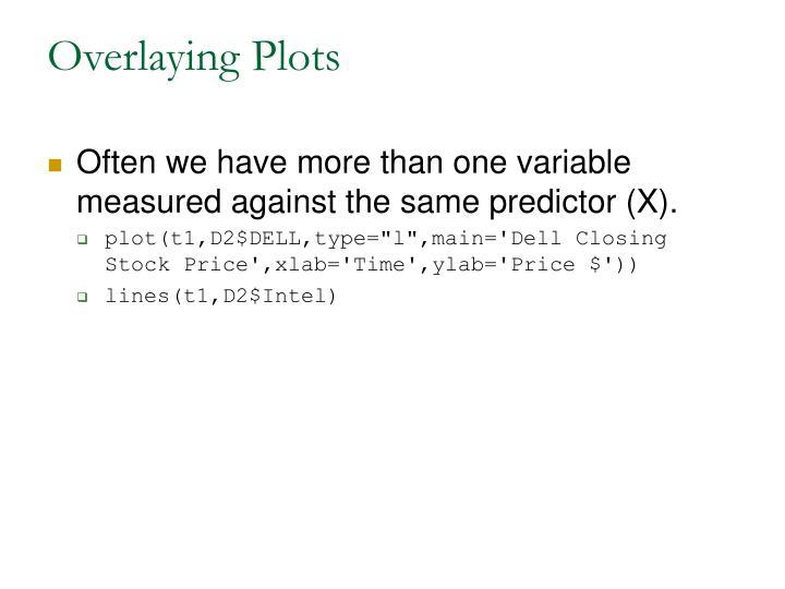 Overlaying Plots