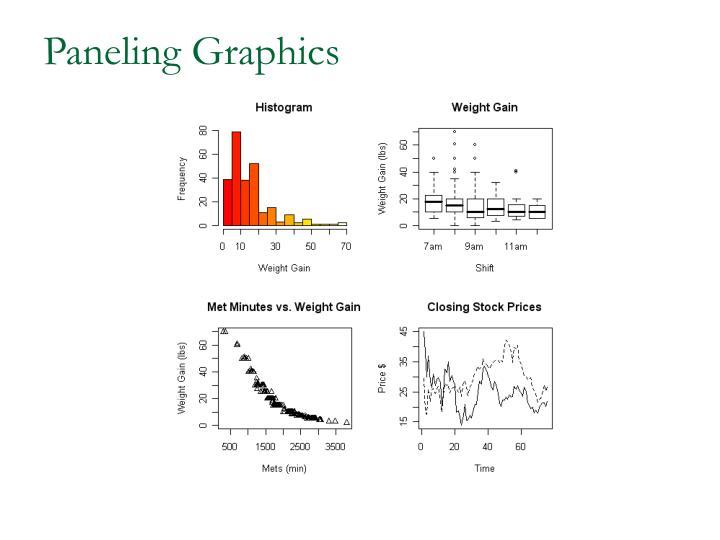 Paneling Graphics