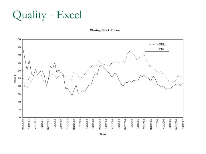 Quality - Excel
