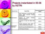 projects instantiated in 05 06 by astri