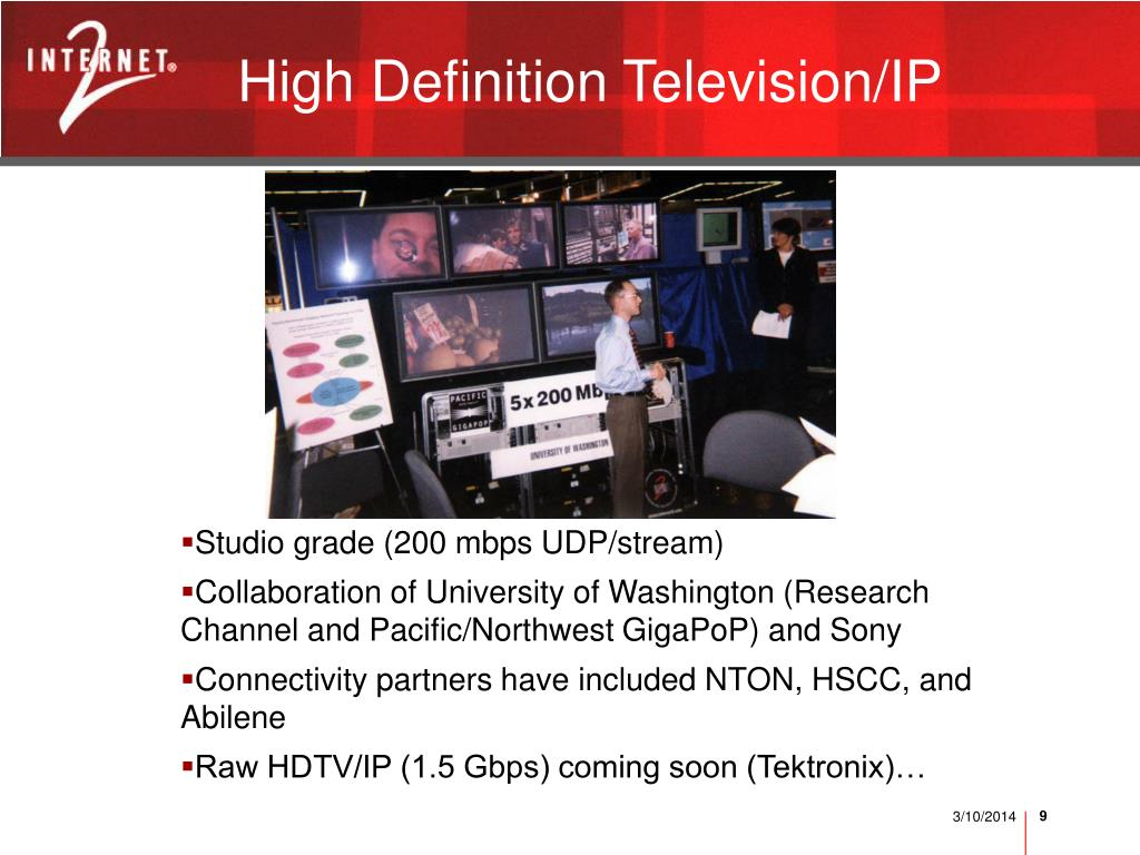 High Definition Television/IP