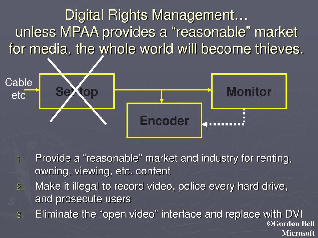 Digital Rights Management…