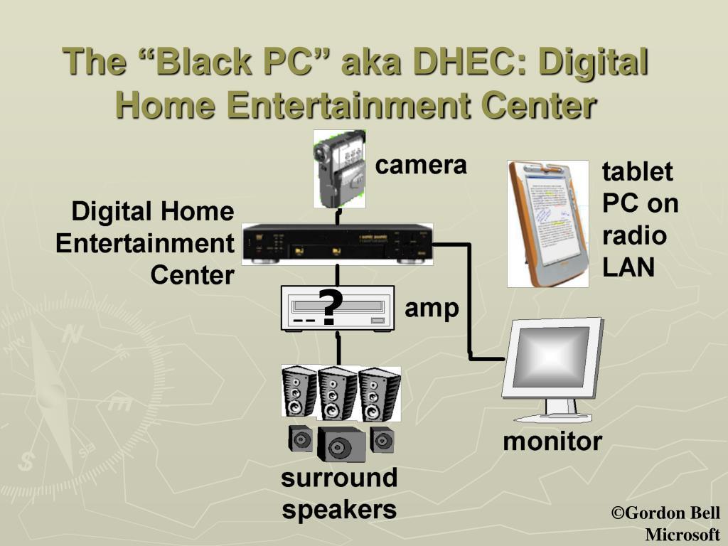 "The ""Black PC"" aka DHEC: Digital Home Entertainment Center"