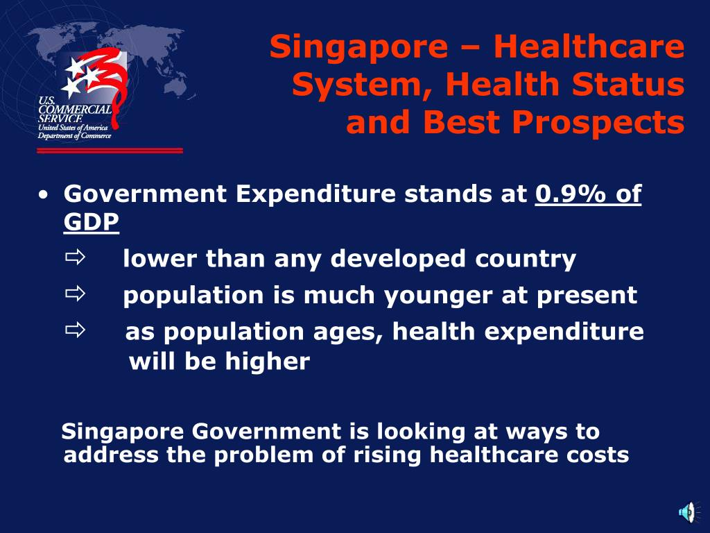 Singapore – Healthcare System, Health Status and Best Prospects