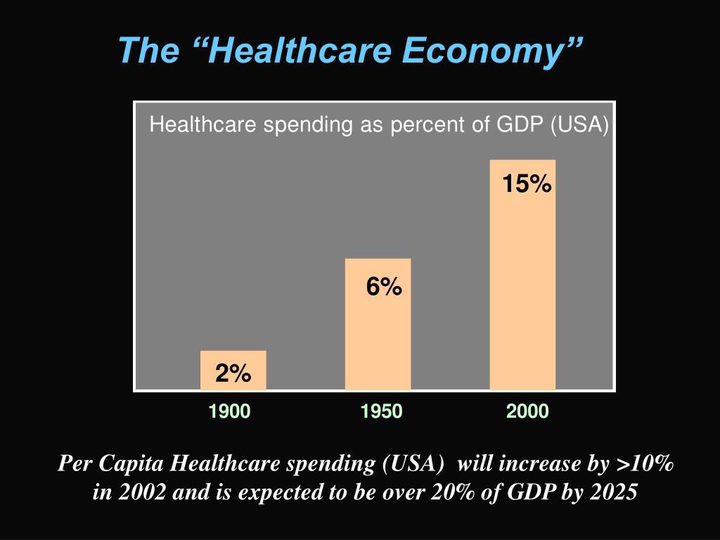 """The """"Healthcare Economy"""""""