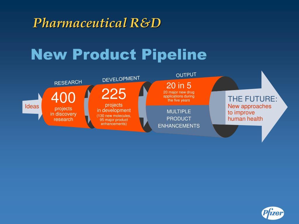 Pharmaceutical R&D