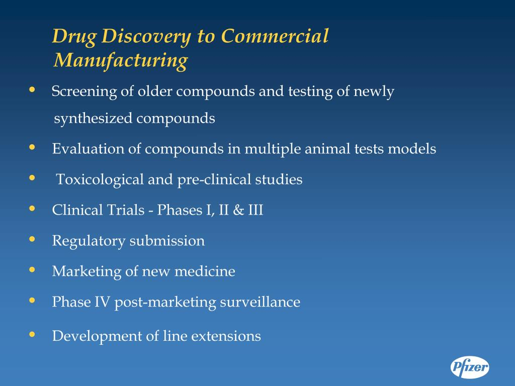 Drug Discovery to Commercial				Manufacturing