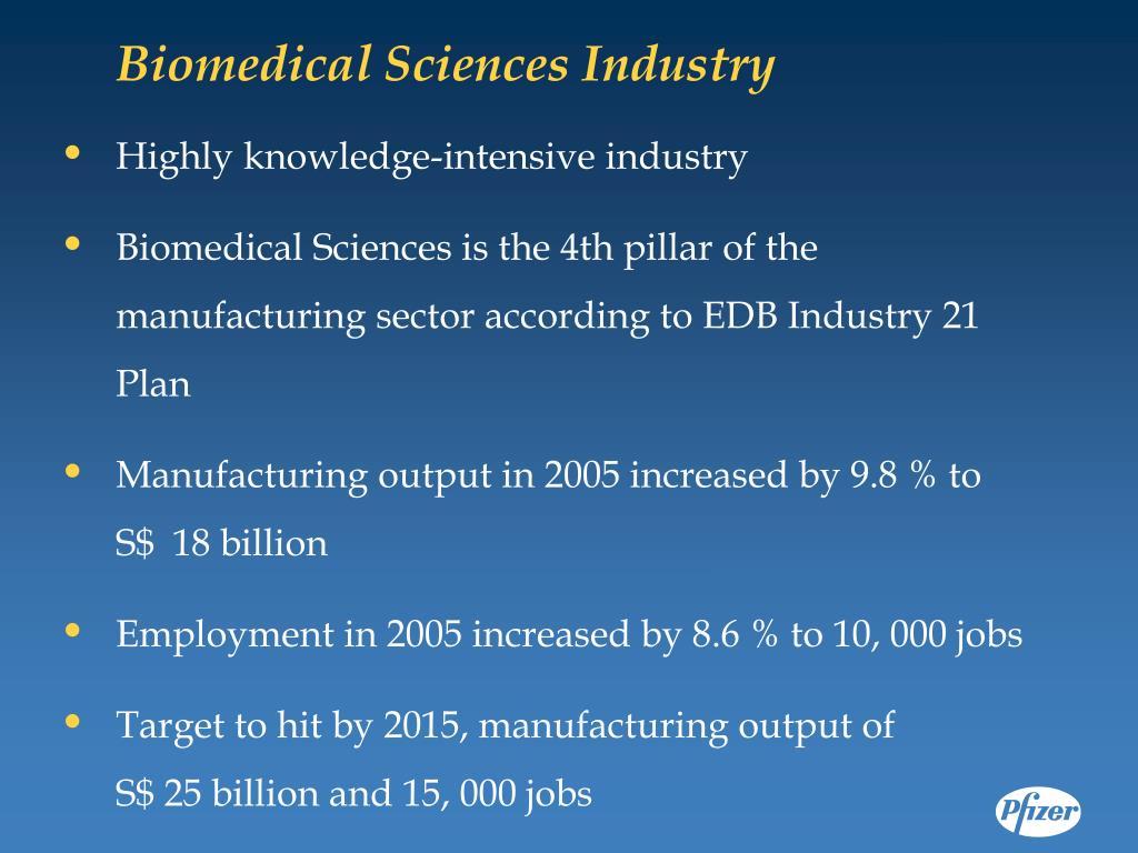 Biomedical Sciences Industry