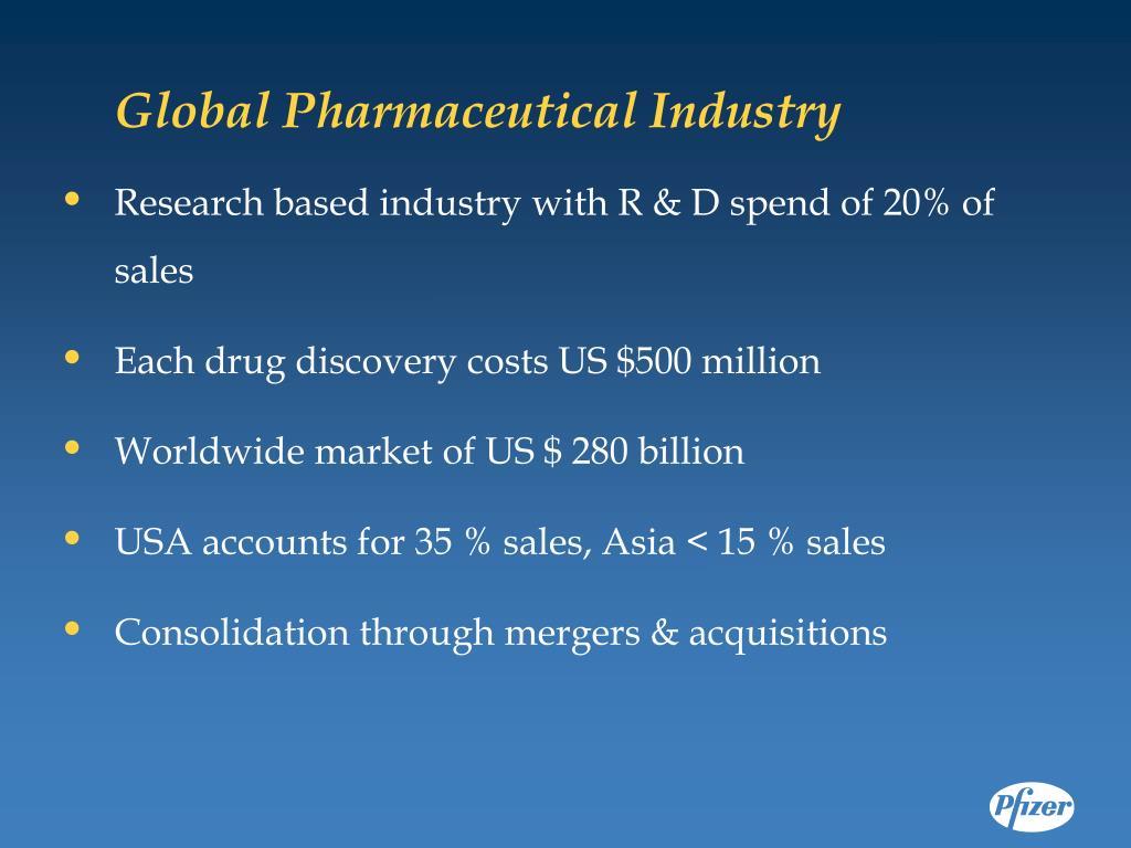 Global Pharmaceutical Industry