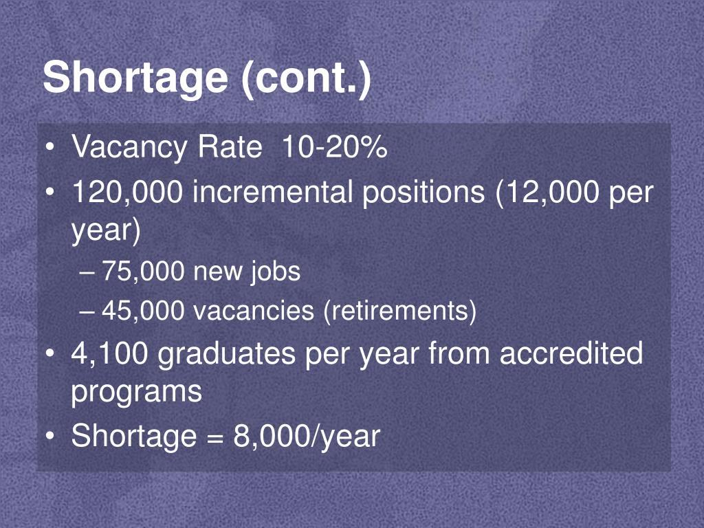 Shortage (cont.)