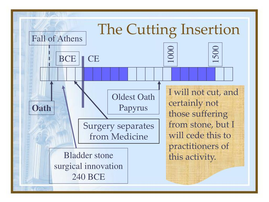 The Cutting Insertion