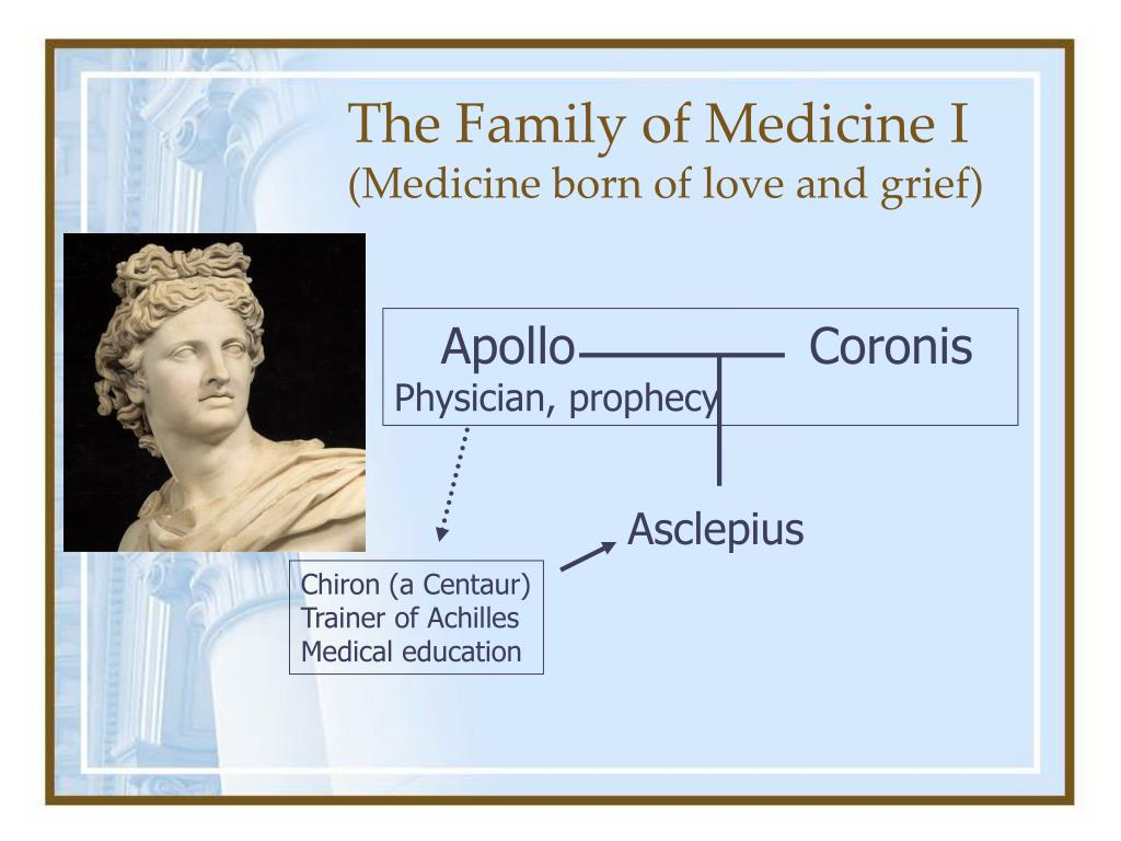 The Family of Medicine I