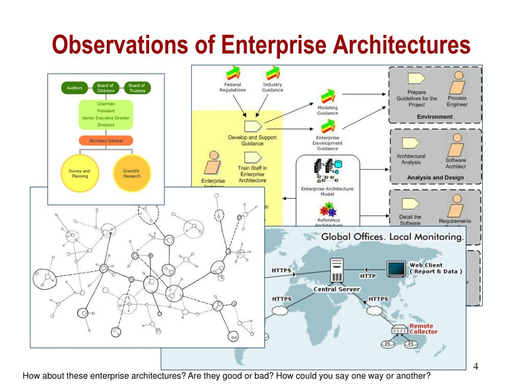 Observations of Enterprise Architectures
