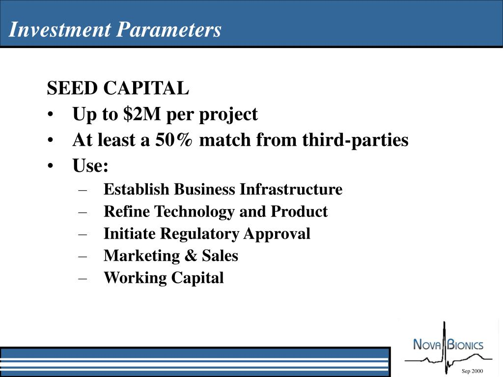 Investment Parameters