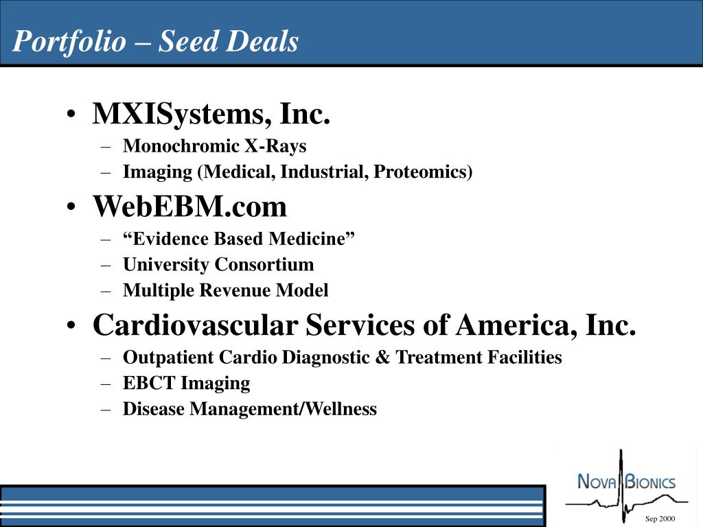 Portfolio – Seed Deals