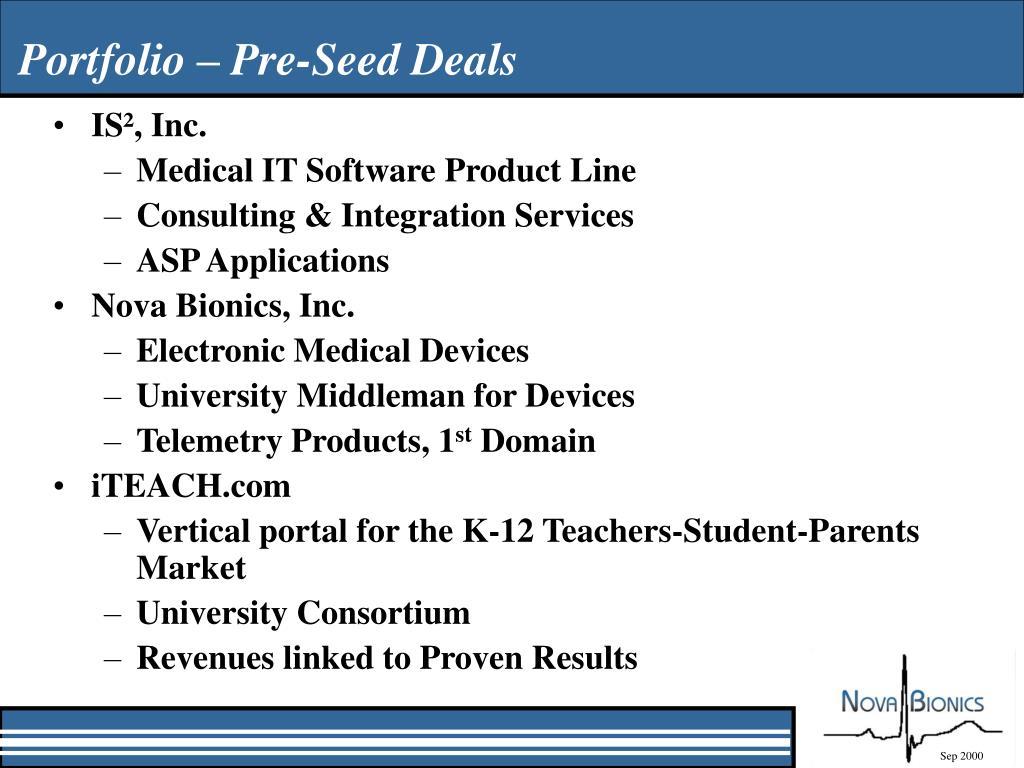 Portfolio – Pre-Seed Deals