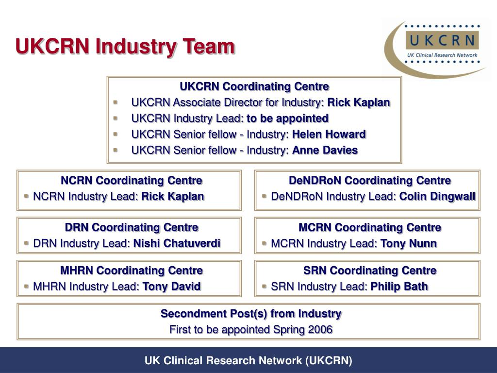 UKCRN Industry Team
