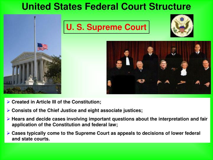 United States Federal Court Structure