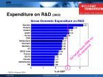 expenditure on r d 2002
